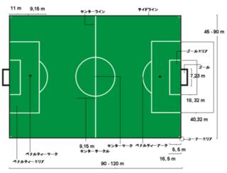 Fottball_Field.png