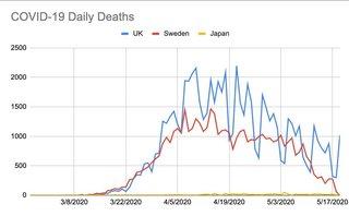 three death.jpg